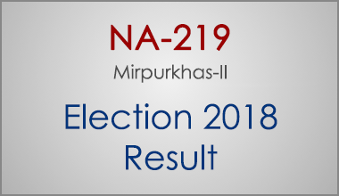 NA-219-Mirpurkhas-Sindh-Election-Result-2018-PMLN-PTI-PPP-MQM-Candidate-Votes-Live-Update