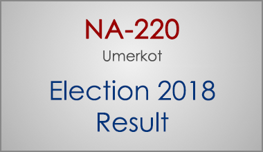 NA-220-Umerkot-Sindh-Election-Result-2018-PMLN-PTI-PPP-MQM-Candidate-Votes-Live-Update