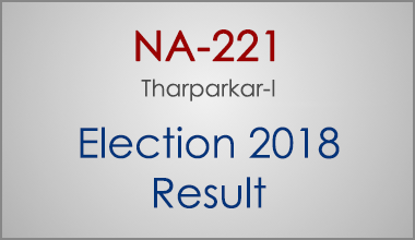 NA-221-Tharparkar-Sindh-Election-Result-2018-PMLN-PTI-PPP-MQM-Candidate-Votes-Live-Update