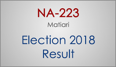 NA-223-Matiari-Sindh-Election-Result-2018-PMLN-PTI-PPP-MQM-Candidate-Votes-Live-Update