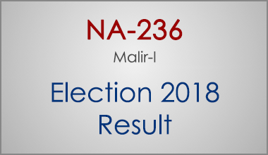 NA-236-Malir-Sindh-Election-Result-2018-PMLN-PTI-PPP-MQM-Candidate-Votes-Live-Update