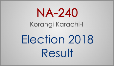 NA-240-Korangi-Karachi-Sindh-Election-Result-2018-PMLN-PTI-PPP-MQM-Candidate-Votes-Live-Update