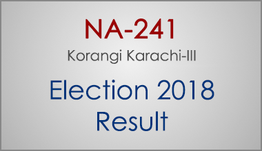 NA-241-Korangi-Karachi-Sindh-Election-Result-2018-PMLN-PTI-PPP-MQM-Candidate-Votes-Live-Update