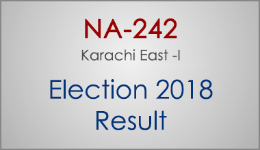 NA-242-Karachi-East-Sindh-Election-Result-2018-PMLN-PTI-PPP-MQM-Candidate-Votes-Live-Update