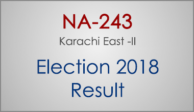 NA-243-Karachi-East-Sindh-Election-Result-2018-PMLN-PTI-PPP-MQM-Candidate-Votes-Live-Update