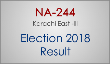 NA-244-Karachi-East-Sindh-Election-Result-2018-PMLN-PTI-PPP-MQM-Candidate-Votes-Live-Update