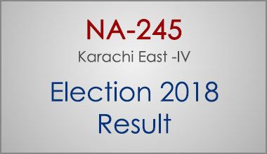 NA-245-Karachi-East-Sindh-Election-Result-2018-PMLN-PTI-PPP-MQM-Candidate-Votes-Live-Update
