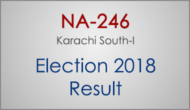 NA-246-Karachi-South-Sindh-Election-Result-2018-PMLN-PTI-PPP-MQM-Candidate-Votes-Live-Update