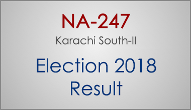 NA-247-Karachi-South-Sindh-Election-Result-2018-PMLN-PTI-PPP-MQM-Candidate-Votes-Live-Update