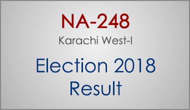 NA-248-Karachi-West-Sindh-Election-Result-2018-PMLN-PTI-PPP-MQM-Candidate-Votes-Live-Update