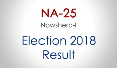 NA-25-Nowshera-KPK-Election-Result-2018-PMLN-PTI-PPP-MQM-Candidate-Votes-Live-Update