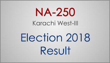 NA-250-Karachi-West-Sindh-Election-Result-2018-PMLN-PTI-PPP-MQM-Candidate-Votes-Live-Update
