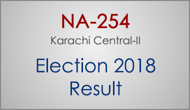 NA-254-Karachi-Central-Sindh-Election-Result-2018-PMLN-PTI-PPP-MQM-Candidate-Votes-Live-Update