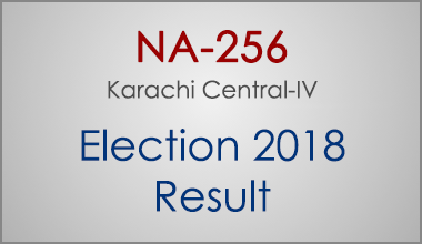 NA-256-Karachi-Central-Sindh-Election-Result-2018-PMLN-PTI-PPP-MQM-Candidate-Votes-Live-Update