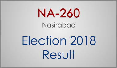 NA-260-Nasirabad-Balochistan-Election-Result-2018-PMLN-PTI-PPP-MQM-Candidate-Votes-Live-Update