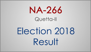 NA-266-Quetta-Balochistan-Election-Result-2018-PMLN-PTI-PPP-MQM-Candidate-Votes-Live-Update