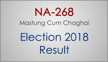 NA-268-Balochistan-Election-Result-2018-PMLN-PTI-PPP-MQM-Candidate-Votes-Live-Update