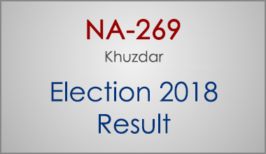 NA-269-Khuzdar-Balochistan-Election-Result-2018-PMLN-PTI-PPP-MQM-Candidate-Votes-Live-Update