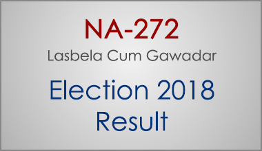 NA-272-Balochistan-Election-Result-2018-PMLN-PTI-PPP-MQM-Candidate-Votes-Live-Update