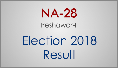 NA-28-Peshawar-KPK-Election-Result-2018-PMLN-PTI-PPP-MQM-Candidate-Votes-Live-Update