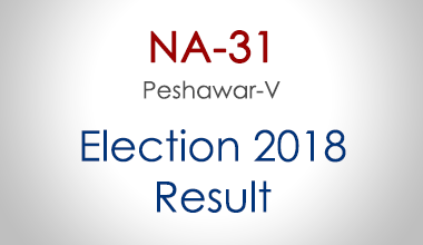 NA-31-Peshawar-KPK-Election-Result-2018-PMLN-PTI-PPP-MQM-Candidate-Votes-Live-Update