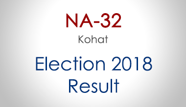 NA-32-Kohat-KPK-Election-Result-2018-PMLN-PTI-PPP-MQM-Candidate-Votes-Live-Update