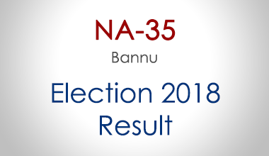 NA-35-Bannu-KPK-Election-Result-2018-PMLN-PTI-PPP-MQM-Candidate-Votes-Live-Update