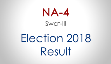 NA-4-Swat-KPK-Election-Result-2018-PMLN-PTI-PPP-MQM-Candidate-Votes-Live-Update