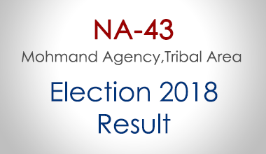 NA-43-FATA-Election-Result-2018-PMLN-PTI-PPP-MQM-Candidate-Votes-Live-Update
