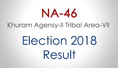 NA-46-FATA-Election-Result-2018-PMLN-PTI-PPP-MQM-Candidate-Votes-Live-Update