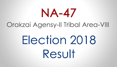 NA-47-FATA-Election-Result-2018-PMLN-PTI-PPP-MQM-Candidate-Votes-Live-Update