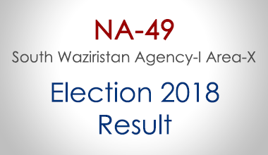 NA-49-FATA-Election-Result-2018-PMLN-PTI-PPP-MQM-Candidate-Votes-Live-Update