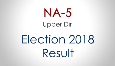 NA-5-Upper-Dir--KPK-Election-Result-2018-PMLN-PTI-PPP-MQM-Candidate-Votes-Live-Update