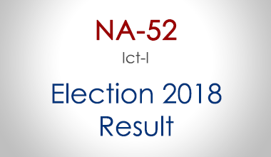 NA-52-Islamabad-Islamabad-Election-Result-2018-PMLN-PTI-PPP-MQM-Candidate-Votes-Live-Update