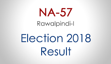 NA-57-Rawalpindi-Punjab-Election-Result-2018-PMLN-PTI-PPP-MQM-Candidate-Votes-Live-Update