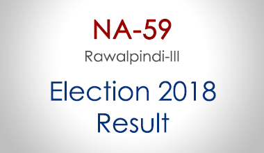 NA-59-Rawalpindi-Punjab-Election-Result-2018-PMLN-PTI-PPP-MQM-Candidate-Votes-Live-Update