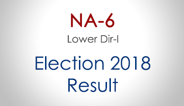 NA-6-Lower-Dir-KPK-Election-Result-2018-PMLN-PTI-PPP-MQM-Candidate-Votes-Live-Update