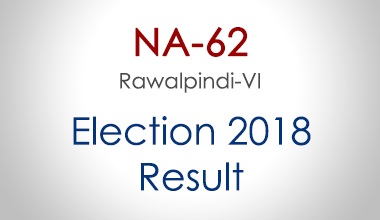 NA-62-Rawalpindi-Punjab-Election-Result-2018-PMLN-PTI-PPP-MQM-Candidate-Votes-Live-Update