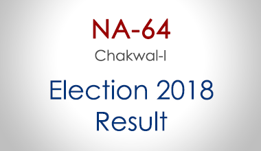 NA-64-Chakwal-Punjab-Election-Result-2018-PMLN-PTI-PPP-MQM-Candidate-Votes-Live-Update