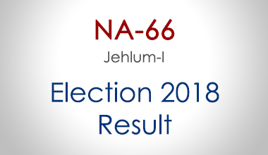 NA-66-Jehlum-Punjab-Election-Result-2018-PMLN-PTI-PPP-MQM-Candidate-Votes-Live-Update