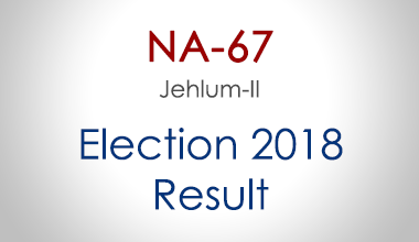 NA-67-Jehlum-Punjab-Election-Result-2018-PMLN-PTI-PPP-MQM-Candidate-Votes-Live-Update