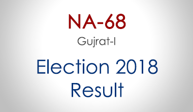 NA-68-Gujrat-Punjab-Election-Result-2018-PMLN-PTI-PPP-MQM-Candidate-Votes-Live-Update