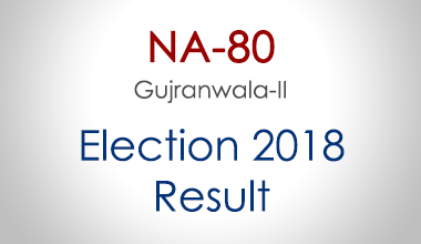 NA-80-Gujranwala-Punjab-Election-Result-2018-PMLN-PTI-PPP-MQM-Candidate-Votes-Live-Update