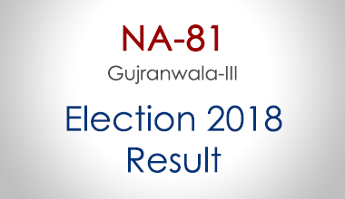 NA-81-Gujranwala-Punjab-Election-Result-2018-PMLN-PTI-PPP-MQM-Candidate-Votes-Live-Update