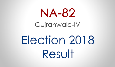 NA-82-Gujranwala-Punjab-Election-Result-2018-PMLN-PTI-PPP-MQM-Candidate-Votes-Live-Update