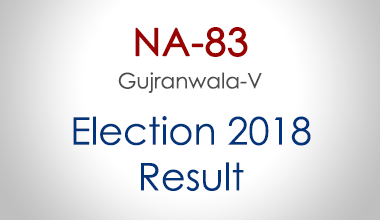 NA-83-Gujranwala-Punjab-Election-Result-2018-PMLN-PTI-PPP-MQM-Candidate-Votes-Live-Update
