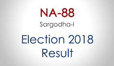 NA-88-Sargodha-Punjab-Election-Result-2018-PMLN-PTI-PPP-MQM-Candidate-Votes-Live-Update