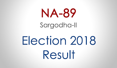 NA-89-Sargodha-Punjab-Election-Result-2018-PMLN-PTI-PPP-MQM-Candidate-Votes-Live-Update