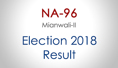 NA-96-Mianwali-Punjab-Election-Result-2018-PMLN-PTI-PPP-MQM-Candidate-Votes-Live-Update